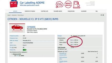 Véhicules Car Des Labelling AdemeComparateur NeufsénergieCo2 UVSqzMp
