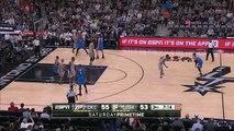 NBA Recap Oklahoma City Thunder vs San Antonio Spurs   March 12, 2016   Highlights