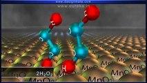 Preparación de oxígeno a partir de peróxido de hidrógeno