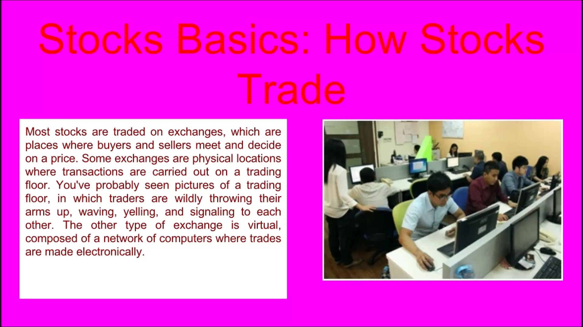 Trading Basics You Should Know – Currency online trading