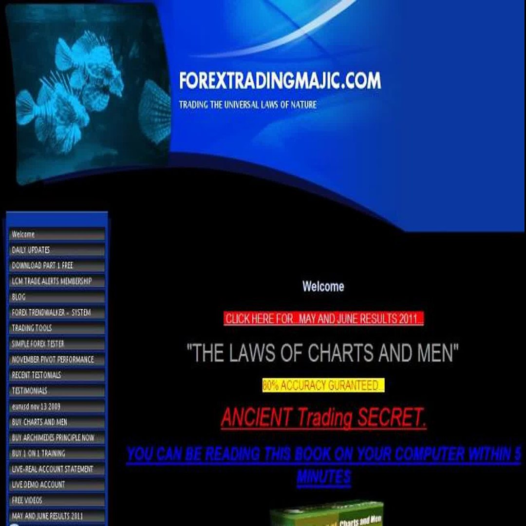 The Laws of Charts and Men - Forex Trading