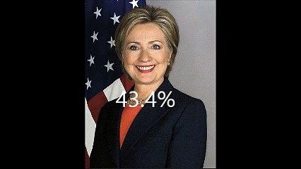 Hillary Just Lost My Vote
