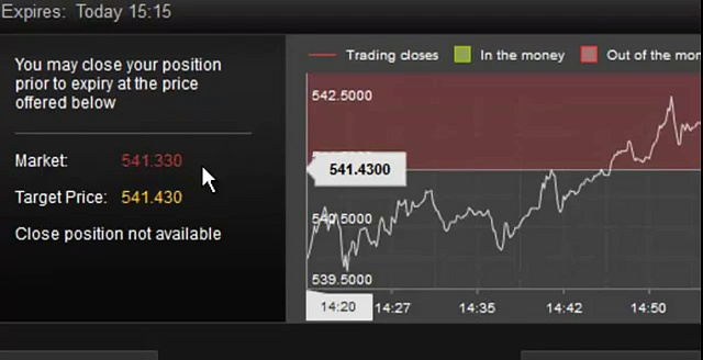 Binary Options Trading Basics