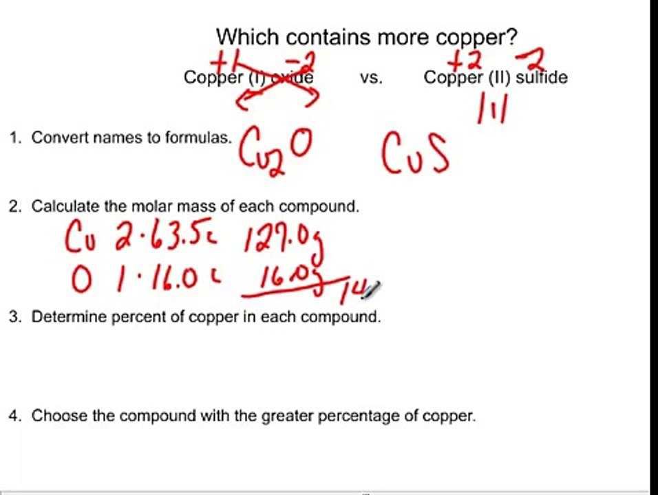 Which has higher percent of copper copper I oxide or copper II sulfide