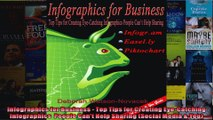 Infographics for Business  Top Tips for Creating EyeCatching Infographics  People Cant