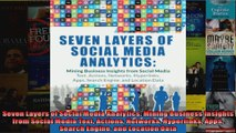 Seven Layers of Social Media Analytics Mining Business Insights from Social Media Text