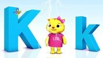 ABC Phonics | ABC Song | English Nursery Rhyme | Nursery Rhyme | Nursery Rhyme for Kids
