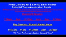 9th January Signals And Alerts Test Binary options Spread Betting Emini Futures