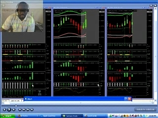 currency forex online trading and how to