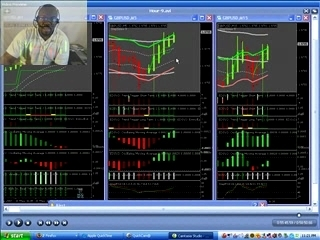 day forex online system trading and how