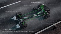 Audi A4 allroad quattro - Animation quattro drive with ultra technology