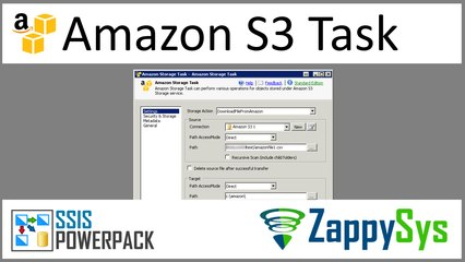 Amazon S3 Resource | Learn About, Share and Discuss Amazon