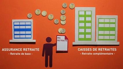 Comment se calcule votre retraite complémentaire ?