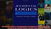 Accidental Logics The Dynamics of Change in the Health Care Arena in the United States