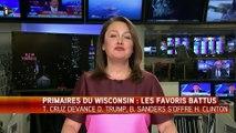 Primaires américaines : défaite cuisante de Donald Trump dans le Wisconsin