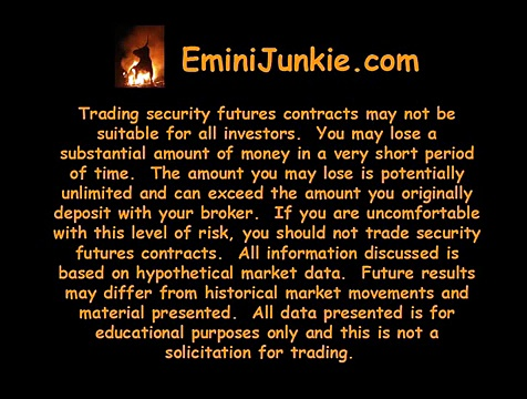 Learn How To Trading E-Mini Futures from EminiJunkie December 12 2011
