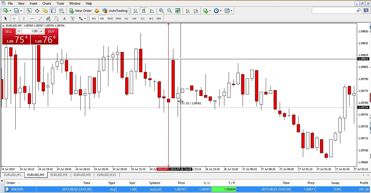 Very Simple And Effective Forex Trading Strategy For Win $3000 (No Indicators)