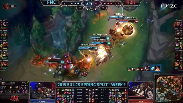 League of Supports   Best Support Plays 2013-2015 (League of Legends)