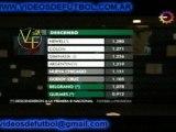 Torneo Clausura 2007 - Fecha 19 - Posiciones