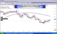 Forex Trading Strategy. This is a simple, profitable 1 hour forex trading strategy