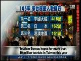 宏觀英語新聞Macroview TV《Inside Taiwan》English News 2016-04-14