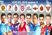 Live Cricket Match Score - IPL Live Streaming - IPL 2016 Live Cricket Match Today - T20 Live Score