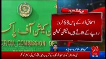 ECP releases assets declaration of Senators - Ishaq Dar has no property and no business abroad & he took Rs 110 million