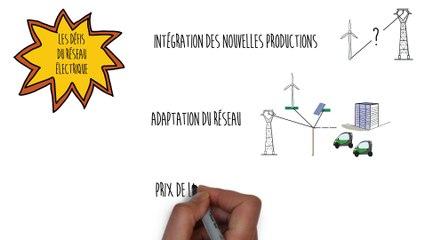 Qu'est-ce que les réseaux électriques intelligents ? par le SYDEV