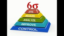 What are the Benefits of Lean Six Sigma Methodologies?