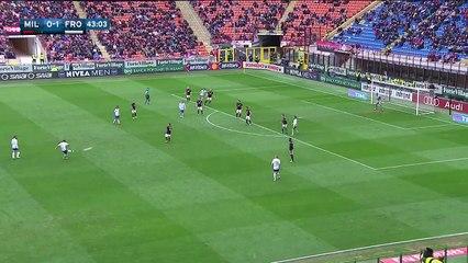 Highlight AC Milan 3-3 Frosinone