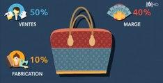 Capital : Le secret de Louis Vuitton pour être aussi rentable (vidéo)
