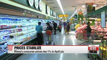Korea's consumer prices show signs of stabilizing