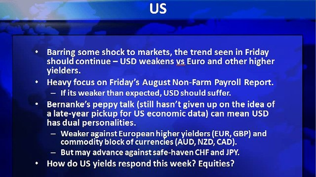 08/29/11: Previewing the Week Ahead in USD - NFP, ISM Manufacturing Index Key