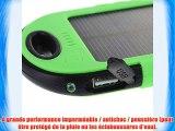 Patuoxun 5000MAH batterie de secour avec panneau solaire(fonction solaire juste supplémentaire)