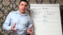 Евгений Грин — Техника выхода из кризиса отношений