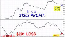 Best FOREX Trading System & Best FOREX Trading Robots! Click to Watch Video!