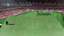 Maritimo 0-2 Benfica (Onze Inicial Benfica) Primeira Liga 2015-2016