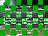 Shahid Afridi 32 Runs in 1 Over, Shahid Afridi Batting Vs Sri Lanka, 4,4,6,6,6,6 - Waptubes.Com