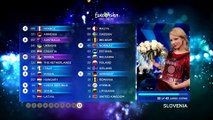 2016 Eurovision Song Contest · Voting Simulation (Part 4⁄5) (Jury Voting)