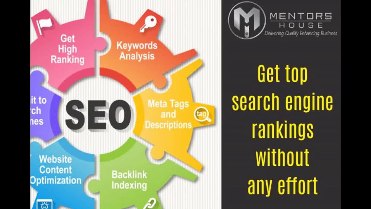 Mentorshouse – Search Engine Marketing Company In Delhi