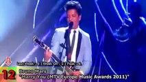 MTV Charts - Top 20 MV [ 12/26/2011 ]