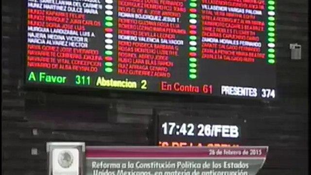 Aprobación Arts. 22, 28, 73, 74, 76 y 79 sobre Sistema Nacional Anticorrupción