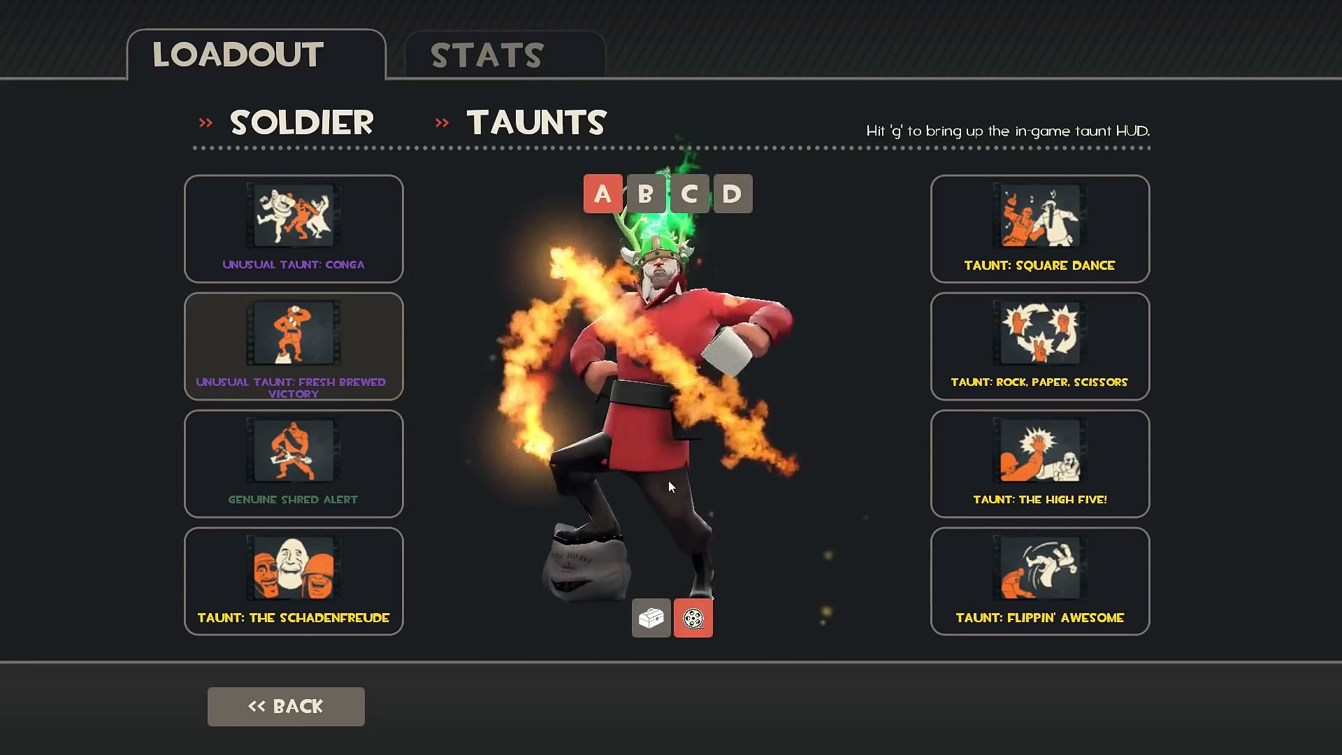 My favourite TF2 loadouts (& Unusual Taunts)