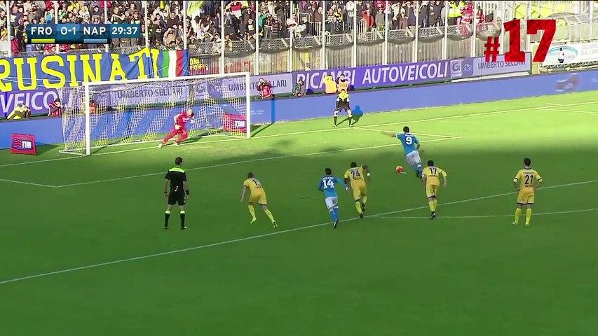 36 bàn thắng của Gonzalo Higuain mùa giải Serie A 2015/16
