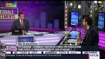 Idées de placements: Comment sortir progressivement du fonds en euros? – 31/05