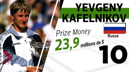 Le Top 10 des joueurs les mieux payés de l'ATP Tour (Prize Money) - Classement au 1er juin 2016