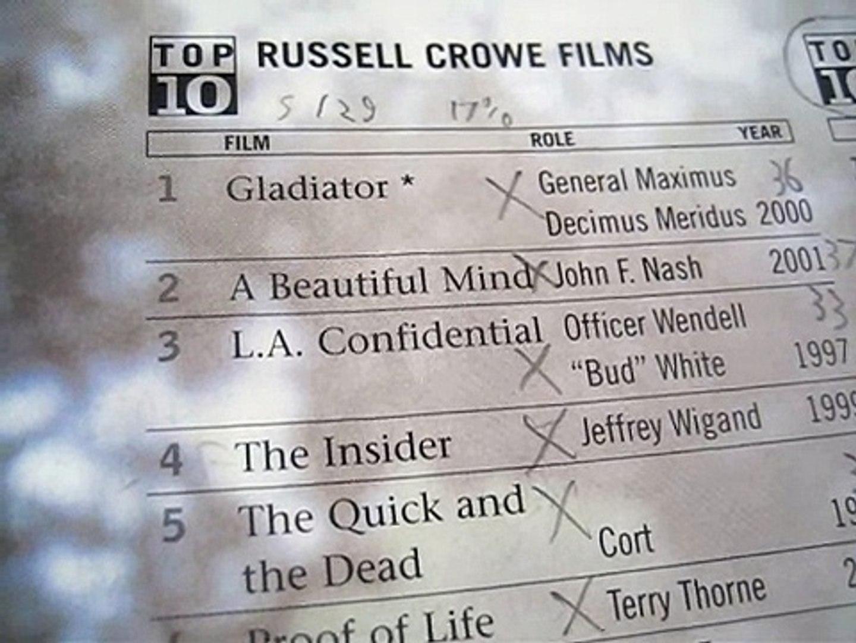 A Beautiful Mind, The Birdcage& Crimson Tide film reviews