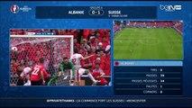 Euro 2016: Résumé du match Albanie Vs Suisse