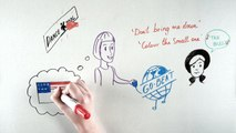 Sia Furler - Draw My Life