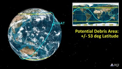 DLR's ROSAT Satellite Reentry - Updated